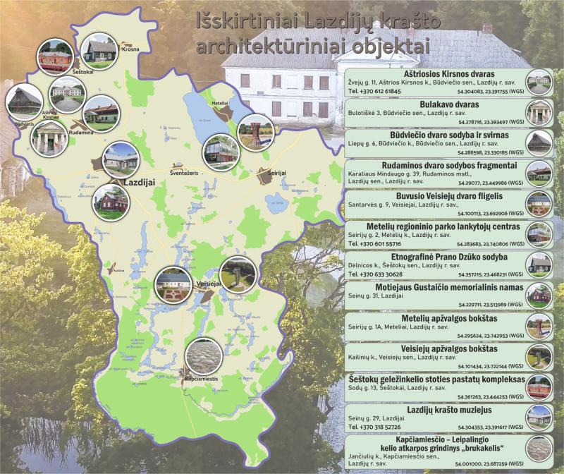 Išskirtiniai Lazdijų krašto architektūriniai objektai.
